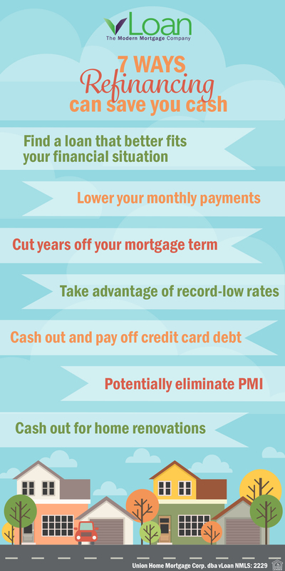7 Ways Refinancing Can Save You Cash
